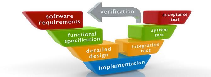 Software_Development1200x440-1